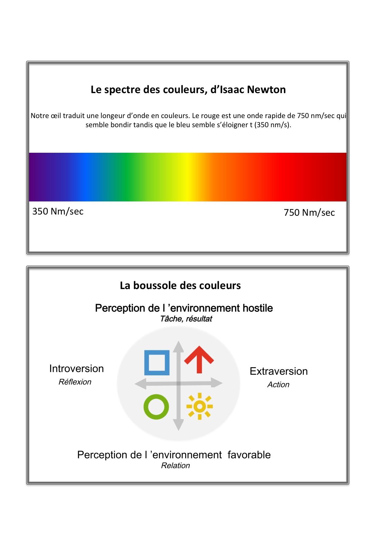 Boussole des couleurs